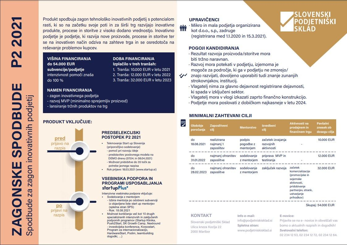 P2 2021 – Spodbude za zagon inovativnih podjetij